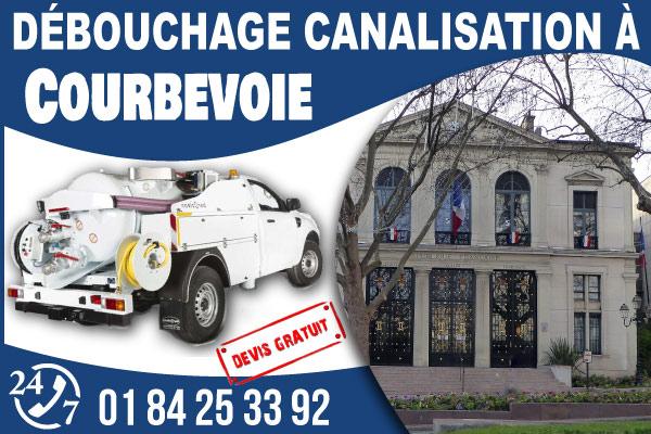 debouchage-canilisation-Courbevoie
